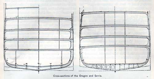 Cross-sections of the Oregon and Servia.