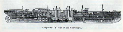 Longitudinal Section of the Champagne