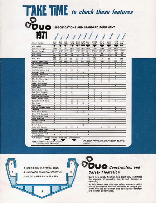 DUO Boats - Specifications and Standard Equipment (1971)