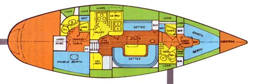 Schematic for the Cal 44