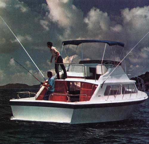 Fishing Was Never Easier than On A Luhrs Boat