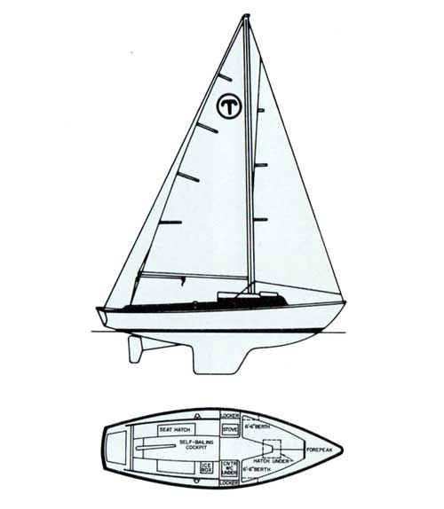 Top and Side Diagrams of the O'Day Tempest Sailboat