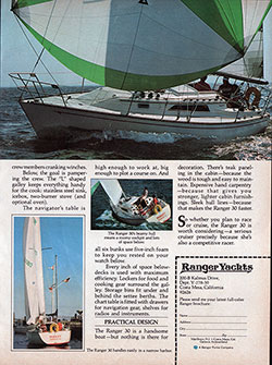 1977 Ranger 30: Practical Cruiser - Spirited Racer