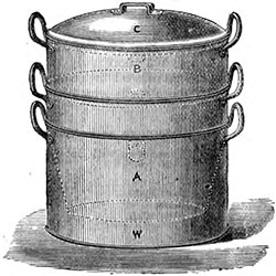 Warren's Cooking Pot - 1883