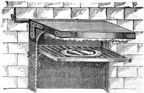 Fig. 123 - Salamander And Oven.