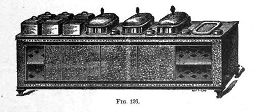 Fig 126-Steamtable with Covered Dishes, Cases, and Bain Maries.