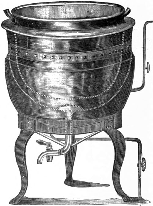 Fig 129- Steam Kettle with Double Jacket