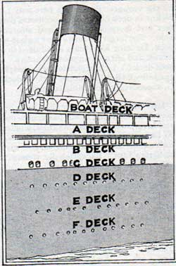 Diagram of the Passenger Decks of the Olympic