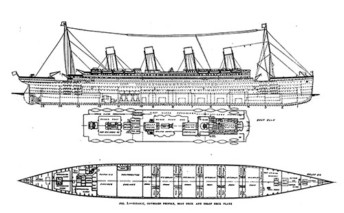 Titanic Outboard Profile, Boat Deck and Orlop Deck Plans