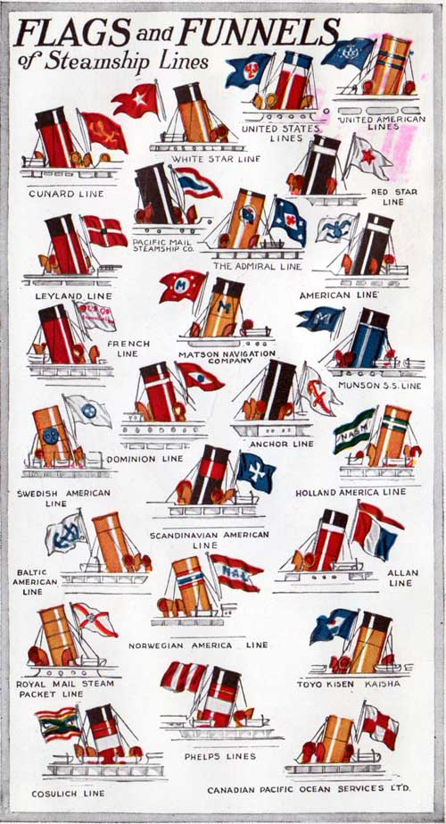 Flags and Funnels of Steamship Lines - Part 1