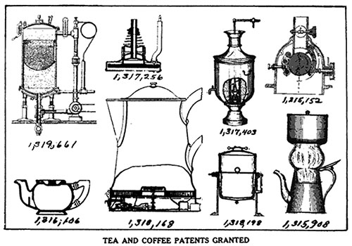 Tea and Coffee Patents Granted - 1919