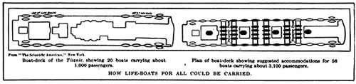 How Lifeboats For All Could Be Carried