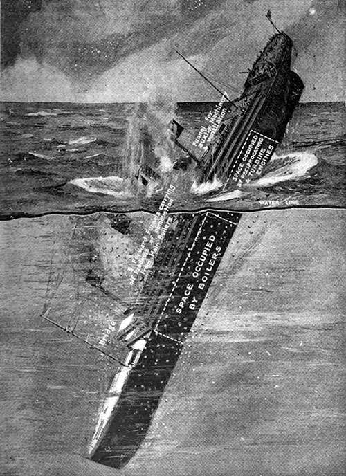 The Titanic Poised Before the Plunge
