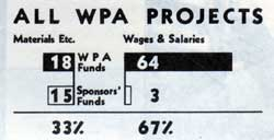 ALL WPA PROJECTS