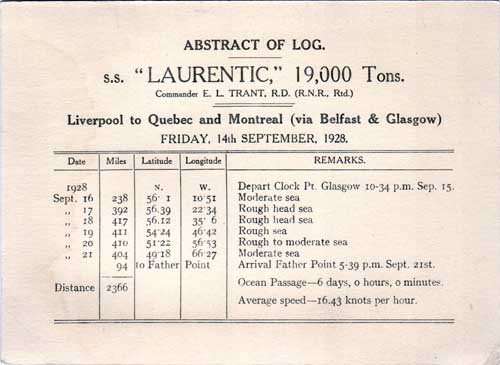 Abstract of Log, White Star Line S.S. Laurentic, Liverpool to Canada
