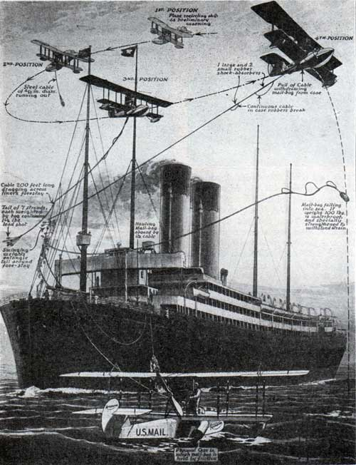 Aerial Mail at Sea - 1920 - How Mail is Dropped on Liners by Airplanes