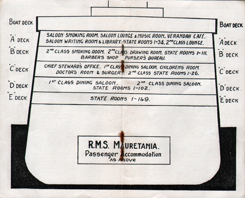 Passenger Accommodations Chart for the R.M.S. Mauretania (1921)