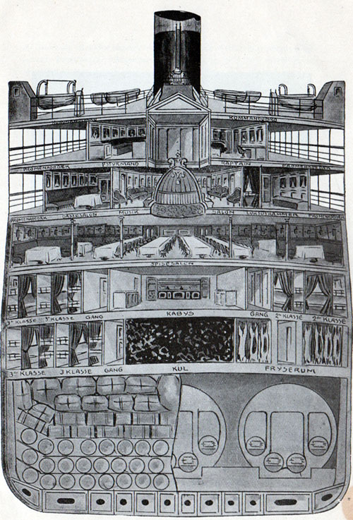 Cross-Section Of Steamship