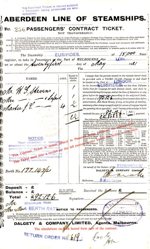 Example of a Steamship Ticket and Contract for Passage