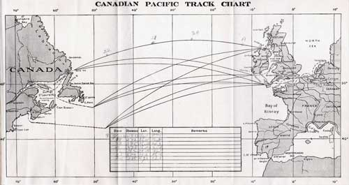CPOS Track Chart