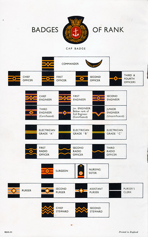 Badges of Rank - Officers Insignia