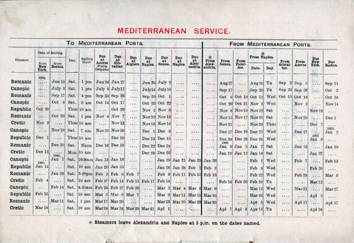 Mediterranean Service on the White Star Line 1906