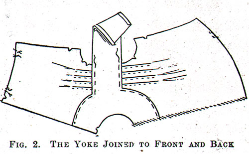 Figure 2: The Yoke Joined to Front and Back.