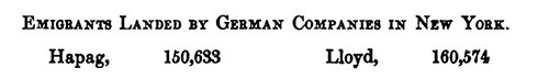 Emigrants Landed in New York by the German Steamship Companies