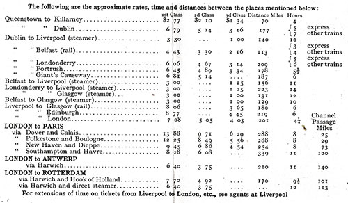 Approximate Rates, Time, and Distances Between Selected Places - 1907 American Line