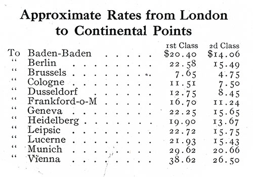 Approximate Rates from London to Continental Points