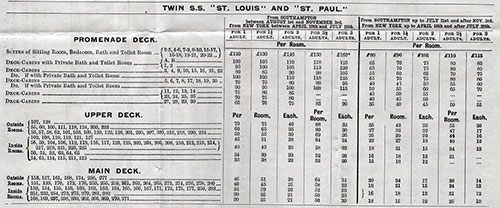 S.S. St. Louis and S.S. St. Paul First Cabin Fares