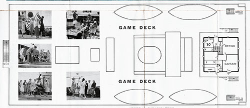 Plan of Game Deck