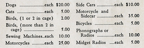 Rates for transportation of Animals, Motorcycles, Bicycles, etc.