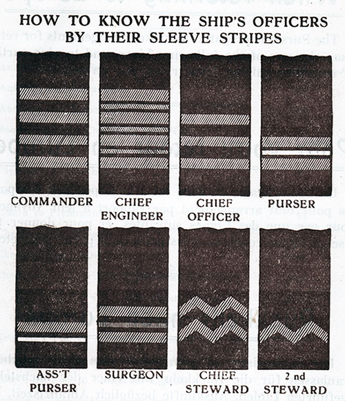 How to Know the Ship's Officers by Their Sleeve Stripes. Red Star Line 1928.