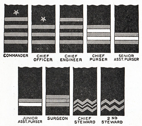 Officer Sleeve Stripes, United States Lines, 1938.