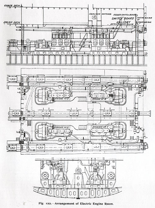 Steam Ship Engine Room: 7: Electrical Equipment