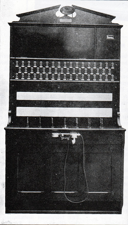 Fig. 136: Telephone Exchange Switchboard