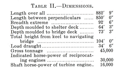 Table II: Dimensions of the Olympic and Titanic as Constructed.