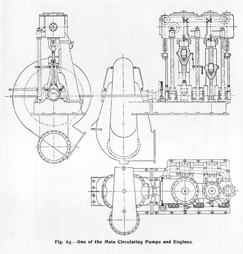 Fig. 63: One of the Main Circulating Pumps and Engines.