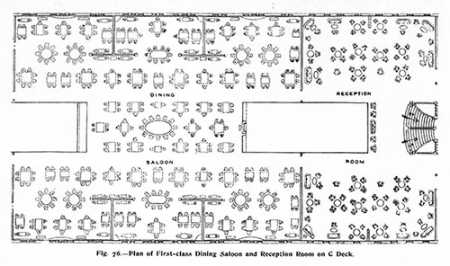 Fig. 76: Plan of First Class Dining Saloon and Reception Room on C Deck.