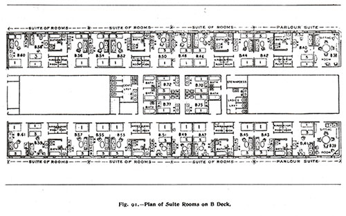 Fig. 91: Plan of Suite Rooms on B Deck.