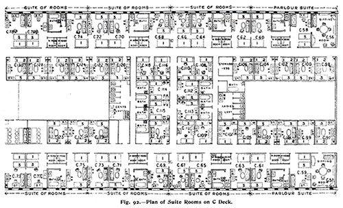 Fig. 91: Plan of Suite Rooms on C Deck.