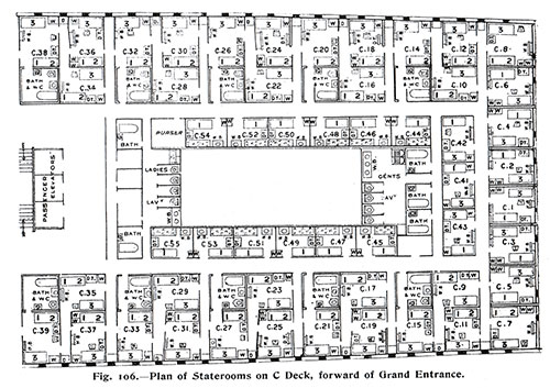 Fig. 106: Plan of Staterooms on C Deck, Forward of Grand Entrance.