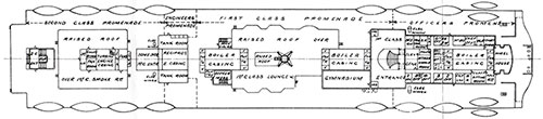 Plate 3(a): Boat Deck Plan.