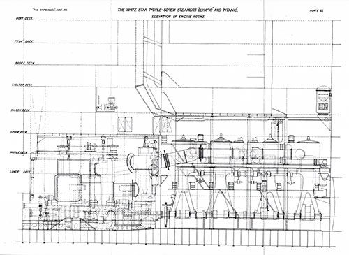 Plate 7: Elevation of Engine Rooms