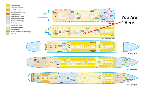 Deck Plans of Boat Deck and Decks A-D of the RMS Titanic Including Placement of Lifeboats With You Are Here Insert