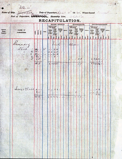 Page 6 Recapitulation of All Titanic Manifest for Outgoing Passengers from Queenstown to New York dated 11 April 1912