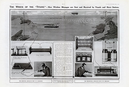 The Wreck of the Titanic: New Wireless Messages Are Sent and Received by Vessels and Shore Stations.