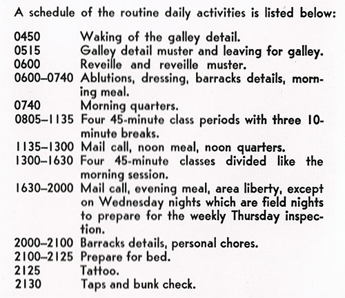 Schedule of Routine Daily Activities for Waves Recruits in 1953.