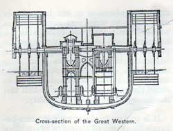 Cross-section of the Great Western